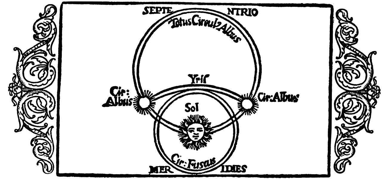 Szkic zjawiska halo z 1555 roku