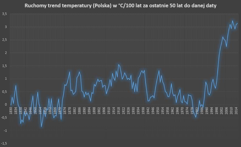 trend_pl