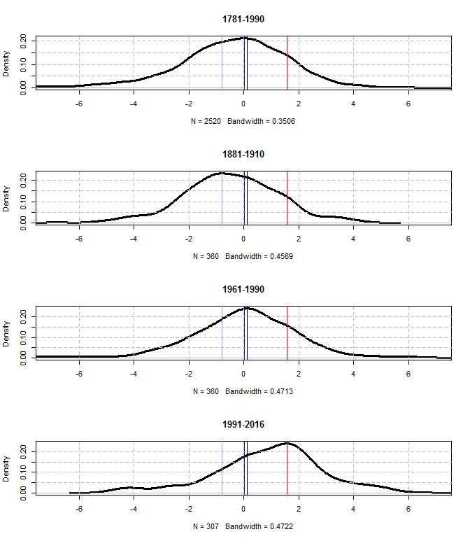 density_mode